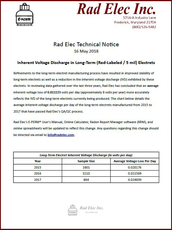 Rad Elec Inc